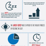 Learn about the effects of good sleep on your life !